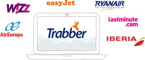 Flug- und Reiseanbieter in Trabber